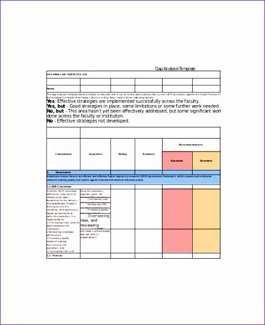gap analysis spreadsheet 546671
