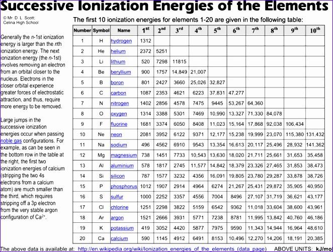 Excel Gradebook Template  Exceltemplates  Exceltemplates