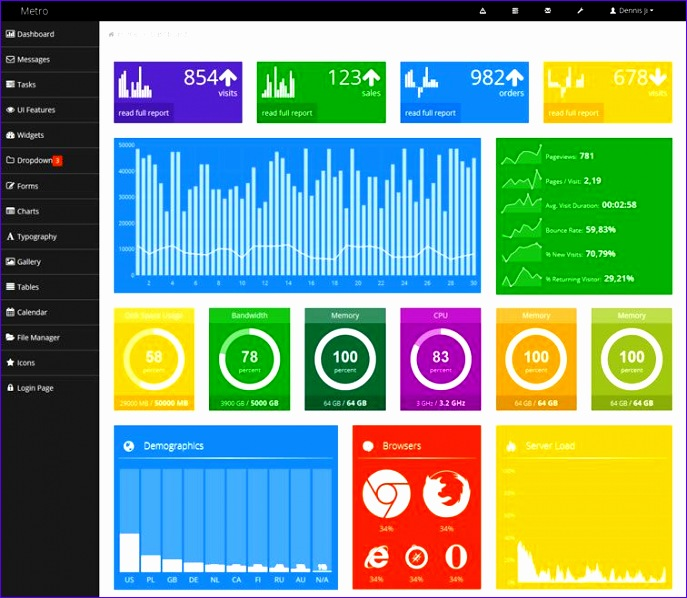 free bootstrap admin themes 687598