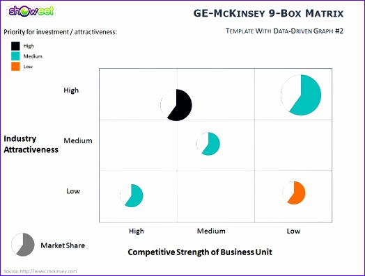 ge mckinsey matrix for powerpoint 524397