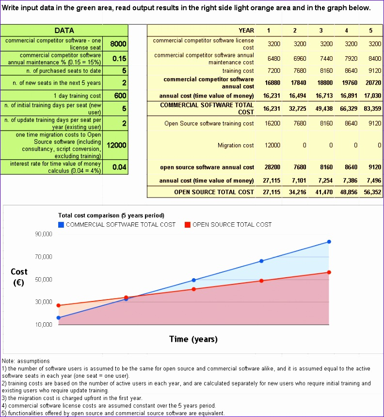 investment return calculator spreadsheet 792859