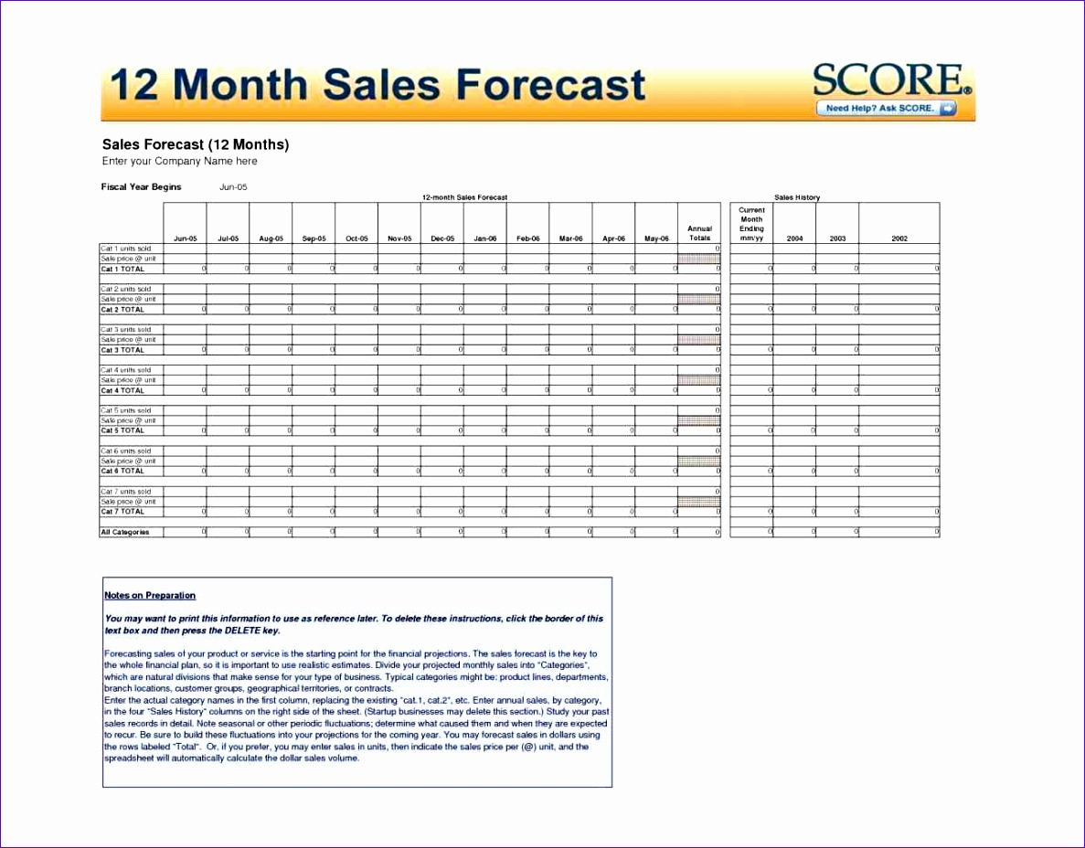 sales sales bud template excel plan excel template tracker leads forecast action template for word 1187928