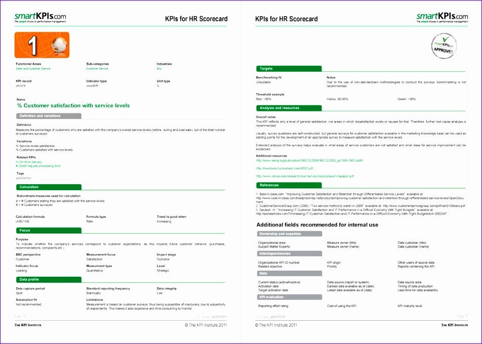 hr scorecard metrics examples oED9gs64NTGtPPYdzyZ9MLK J8GrSzpU0kA0A2mHps 952680
