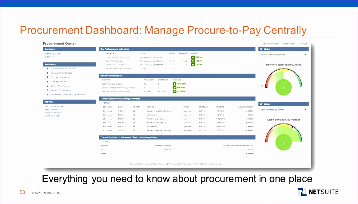 kpi in purchasing contract kpi examples