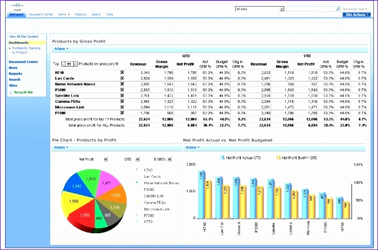arcplan enterprises product dashboard 746494
