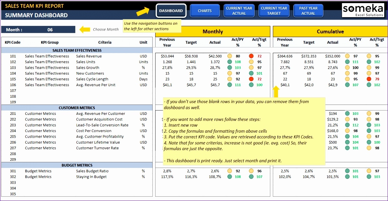 10 excel kpi dashboard templates exceltemplates for Safety dashboard template