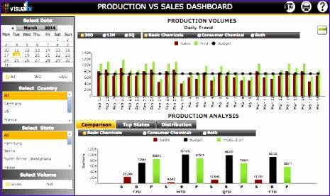 sales dashboards 465276