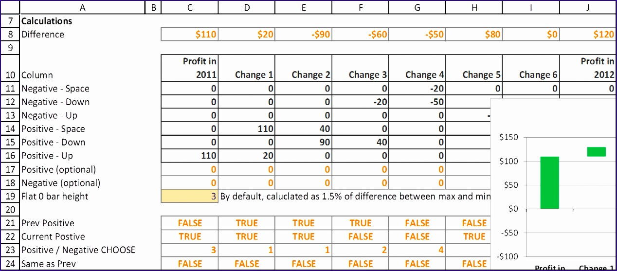 waterfall chart template with instructions supports negative values