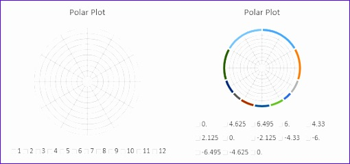 polar plot excel 510240