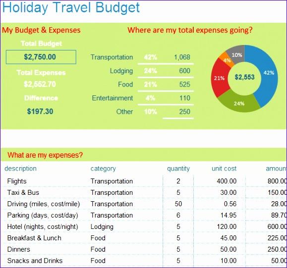 holiday season travel bud 579542