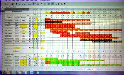 resource planning spreadsheet template 407247