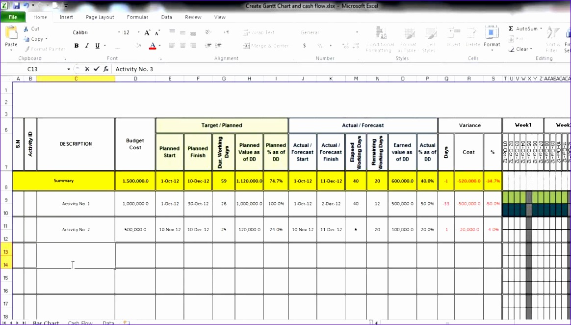 Excel Manpower Planning Template Twsuf Fresh Create Gantt Chart and Cash Flow Using Excel 1280720