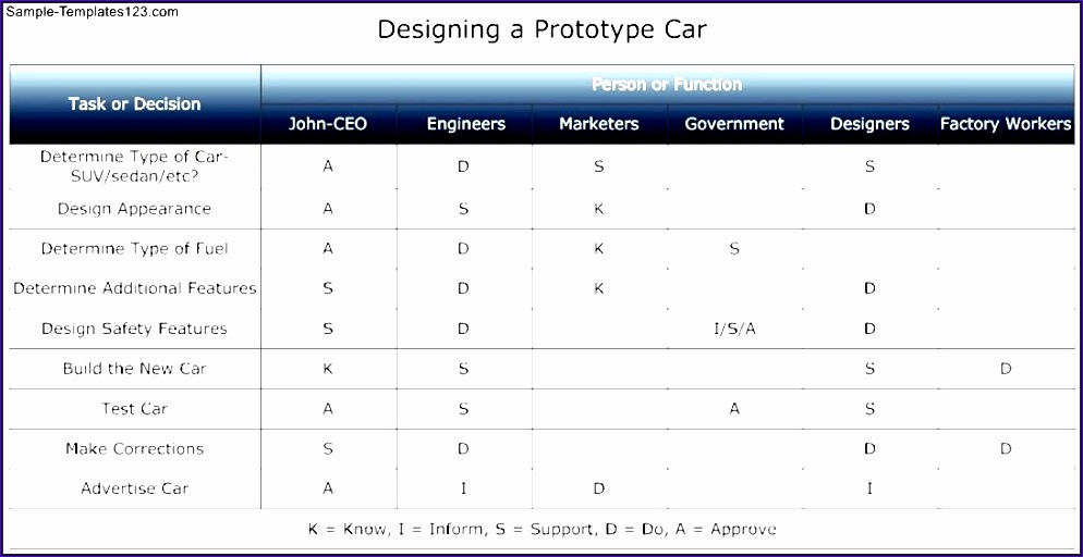 authority matrix designing a car template 2 994512