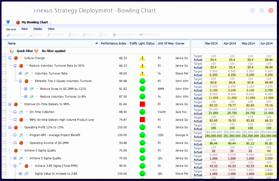 strategy deployment software 946614