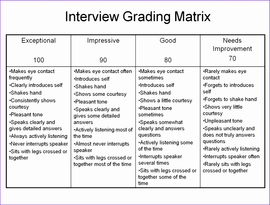 munity interview grading matrix 929705