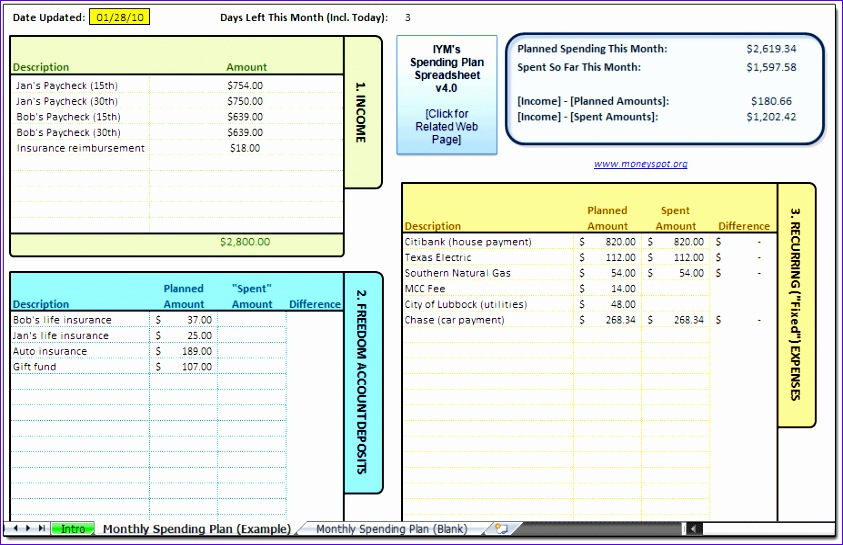free excel bud template and excel bud template nz 843545