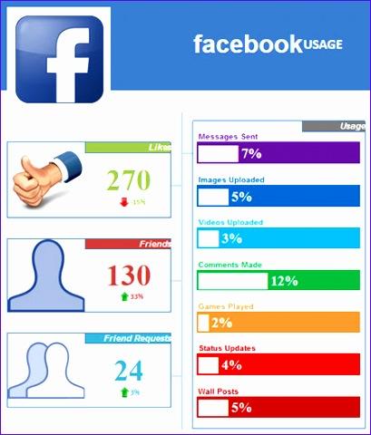 social media excel templates 598 409480