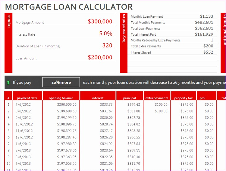 Excel Mortgage Template Iken3 Beautiful Download Amortization Related Excel Templates for 800600