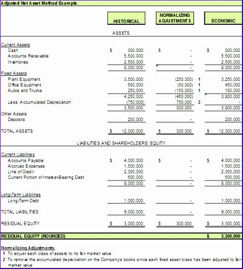 10 excel net present value template - exceltemplates