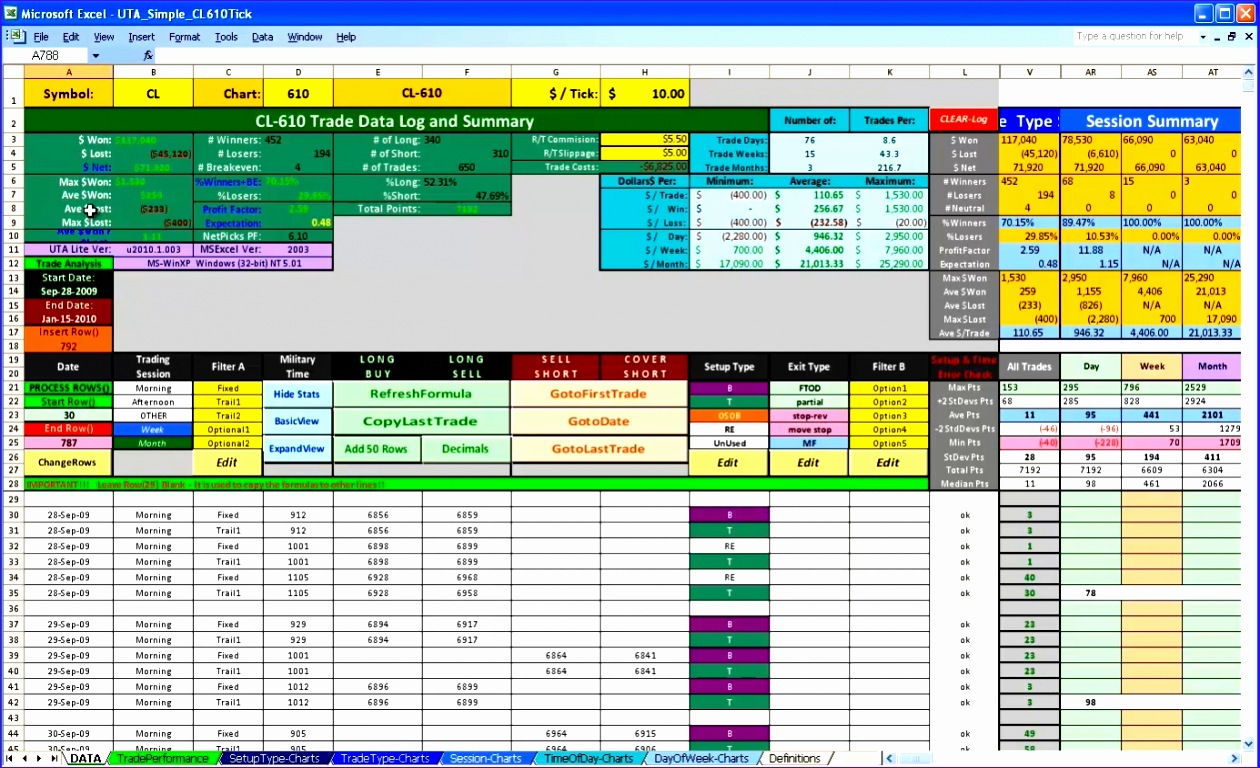 gap trade planning execution 1260768