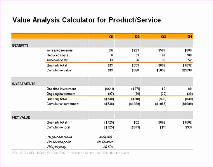 Excel Npv Template Gncnl Best Of Present Value Analysis Calculator