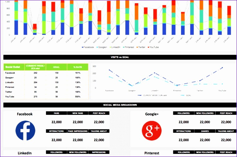 3 social media dashboard spreadsheet template in excel 762506