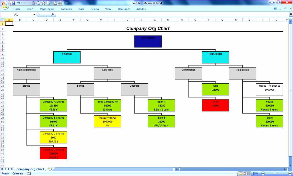 how to prepare organisation chart in excel 2007 1164699