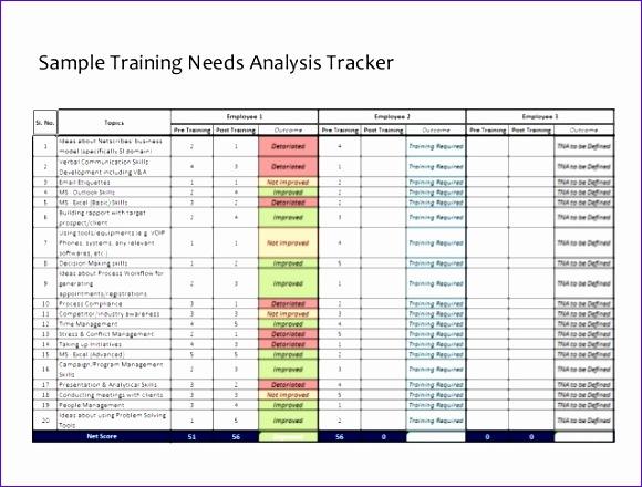 training need analysis boot camp 580440
