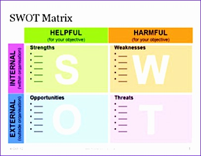 swot analysis template free 406315