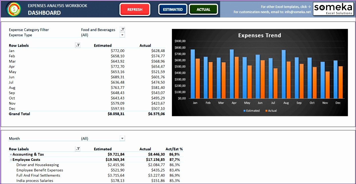 expense analysis dashboard 1242644