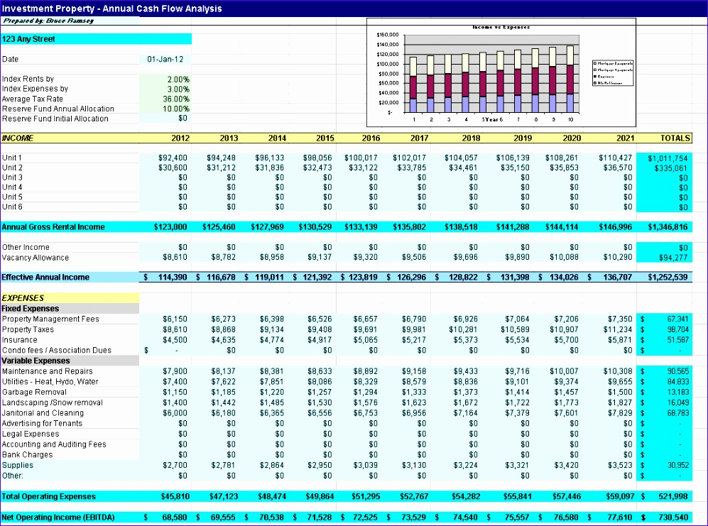 rental property analysis spreadsheet 997741