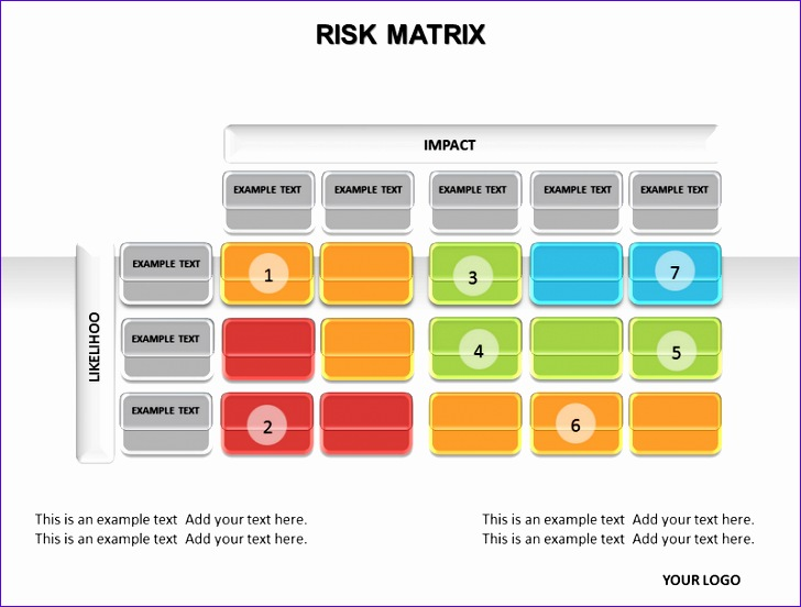 Excel Pie Chart Templates Ilgnp Awesome Risk Matrix Powerpoint