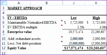 10 steps to create a simple business valuation template in excel 359184