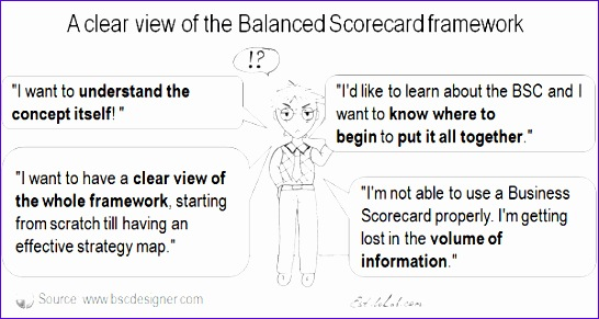 software tool to implement balanced scorecard 546291