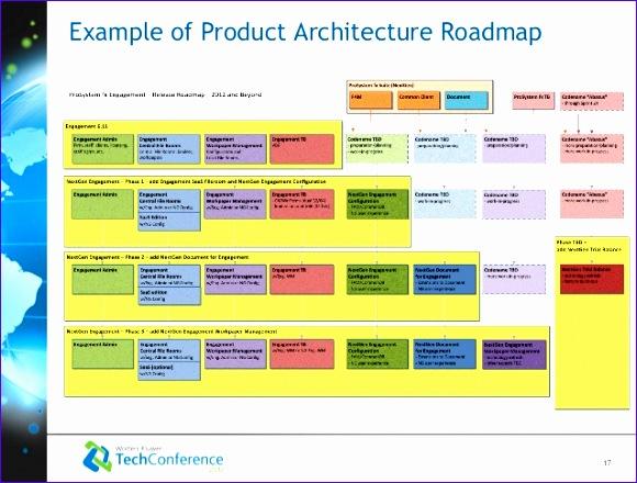 max poliashenko enterprise product architecture 580440