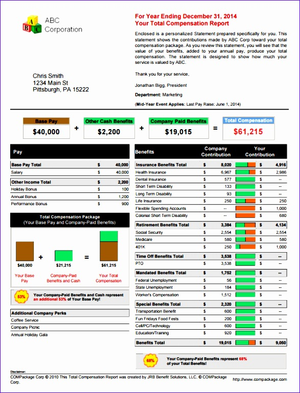sample total pensation report
