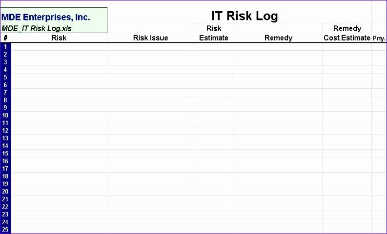 it risk log 793480