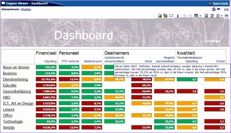 heres another example of dashboard or 915528