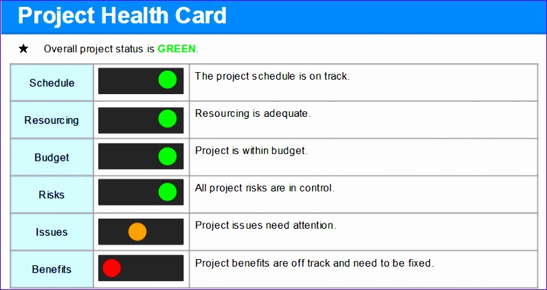 multiple project tracking and reporting