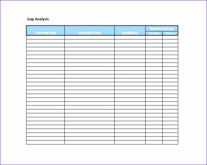 gap analysis templates 687546