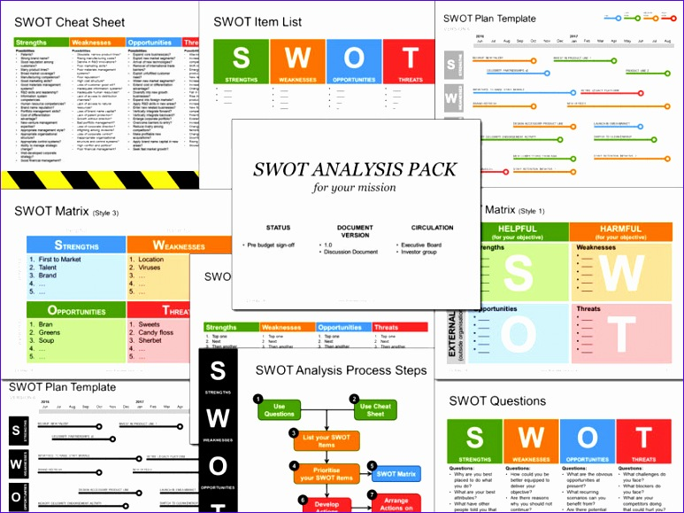 swot template discount bundle 773579