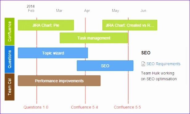 Roadmap Planner Macro 616369