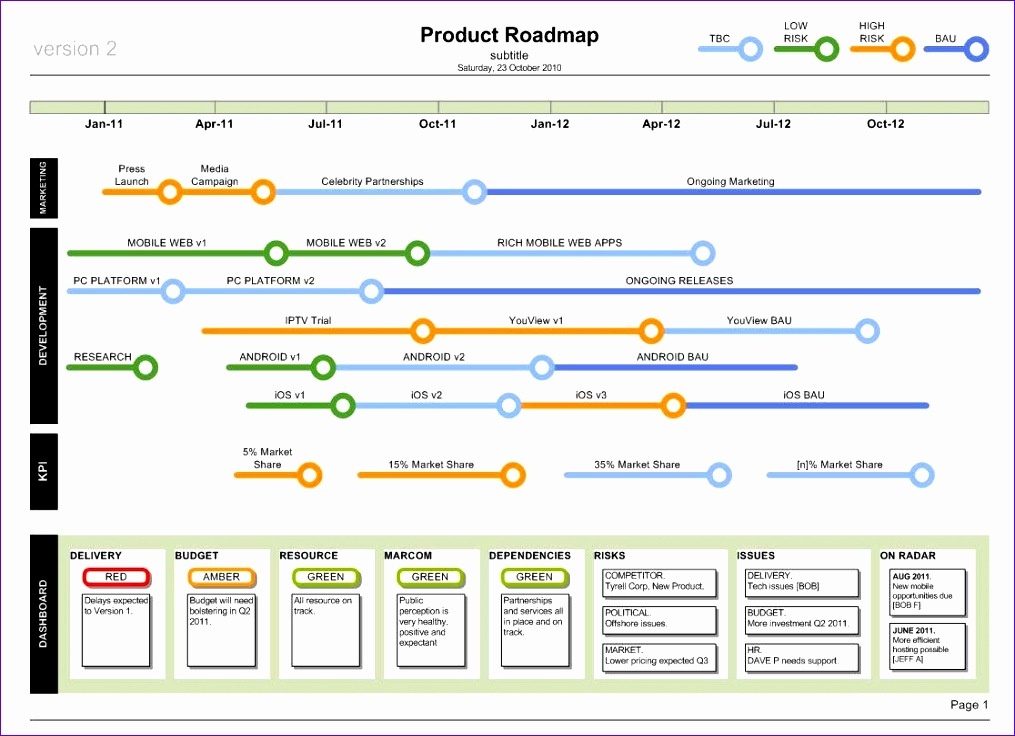 agile project charter agile project management with microsoft project microsoft project agile template 1015736