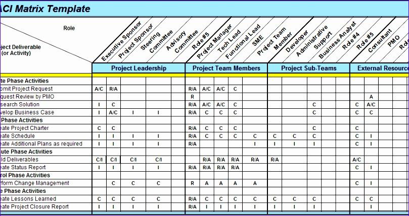 raci matrix template in excel 809429