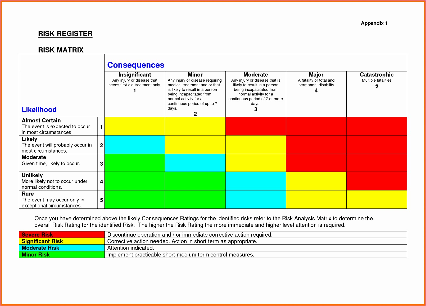 8 risk assessment template excel 16101155