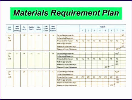 Excel Resource Planning Template Ngubf Elegant Mrp Table and ...