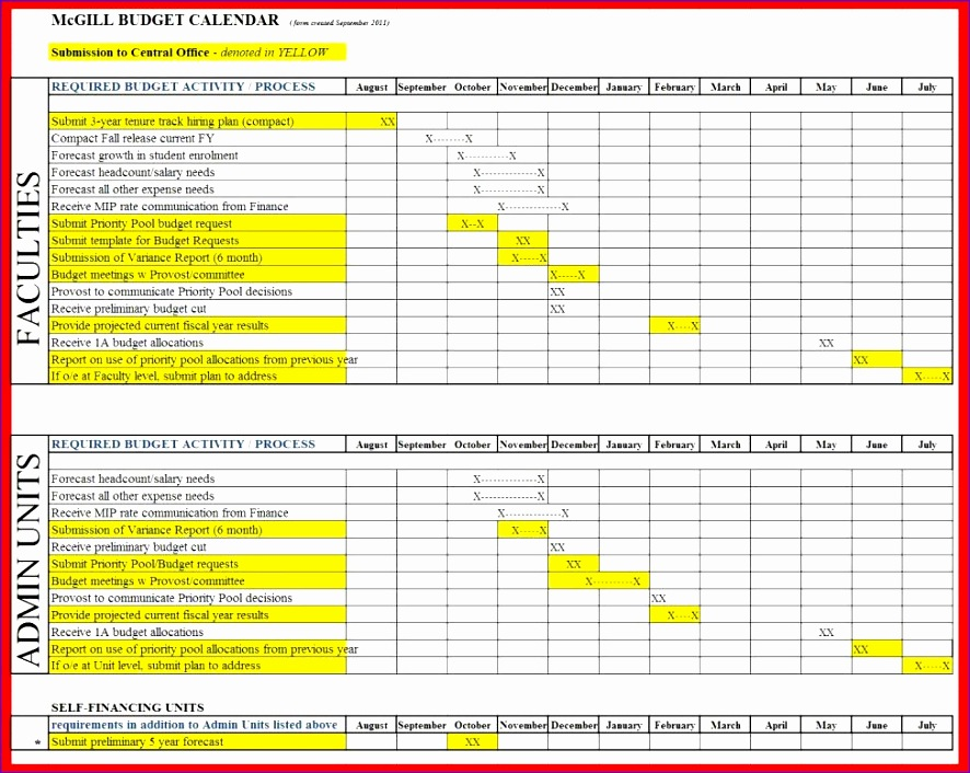 11 excel revenue template exceltemplates exceltemplates