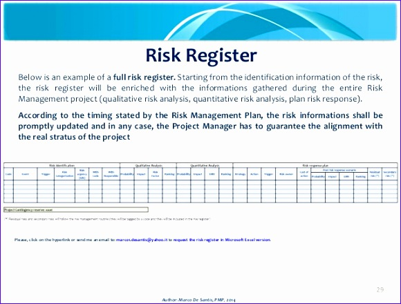 project risk management methodology and application 580440