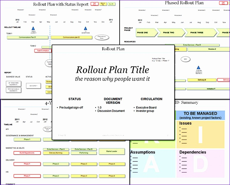 Excel Roadmap Template Egkds Beautiful Define Your Product Rollout Plan & Your Product to 850677