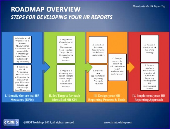 Excel Roadmap Template Se2de Inspirational Hr Performance Management How to Measure and Report On 638479